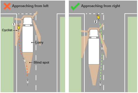 How to safely pass a stationary lorry at a junction